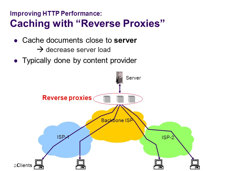 24 Improving HTTP Performance: Caching with Reverse Proxies Cache documents close to server  decrease server load Typically done by content provider Clients Backbone ISP ISP-1 ISP-2 Server Reverse proxies