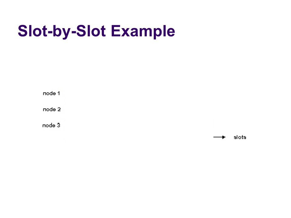 Slot-by-Slot Example