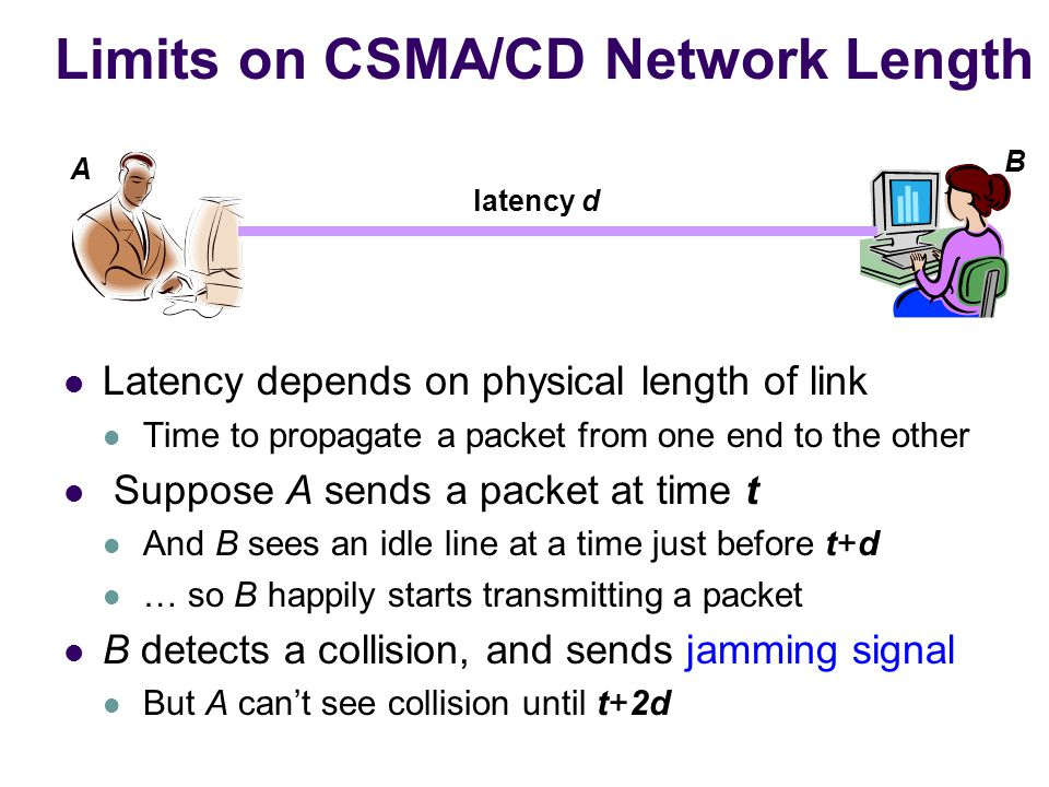 Limits on CSMA/CD Network Length Latency depends on physical length of link Time to propagate a packet from one end to the other Suppose A sends a packet at time t And B sees an idle line at a time just before t+d … so B happily starts transmitting a packet B detects a collision, and sends jamming signal But A can't see collision until t+2d latency d A B