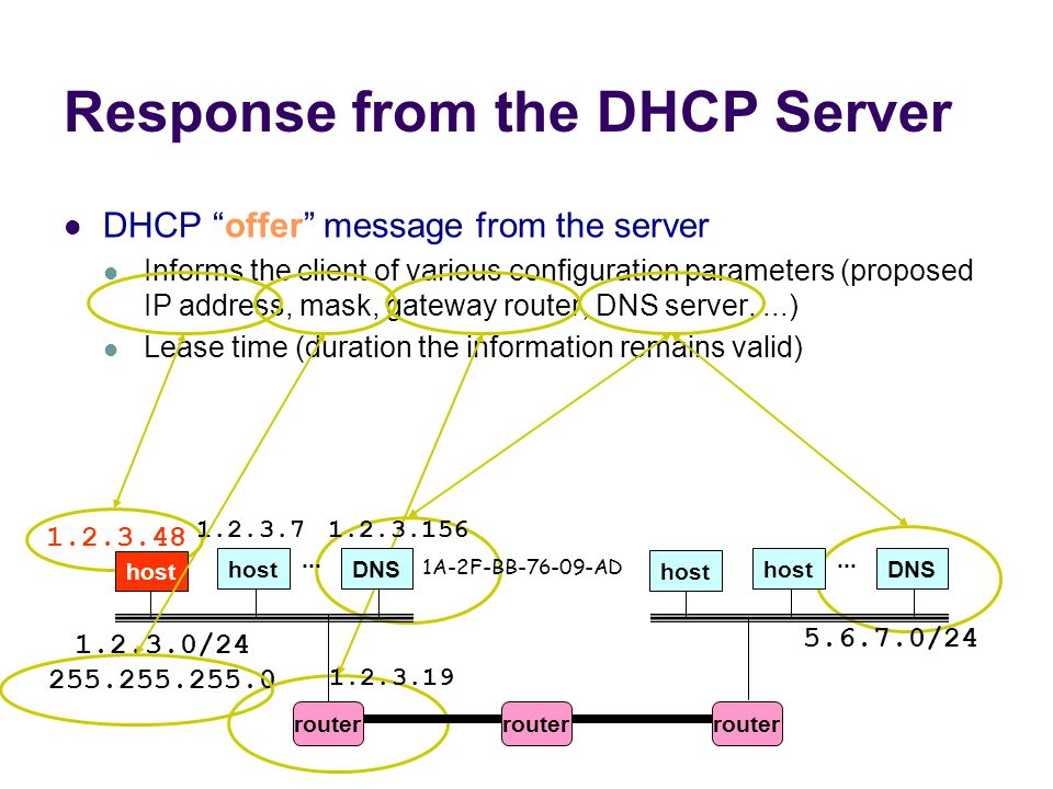 Response from the DHCP Server DHCP offer message from the server Informs the client of various configuration parameters (proposed IP address, mask, gateway router, DNS server,...) Lease time (duration the information remains valid) host DNS...