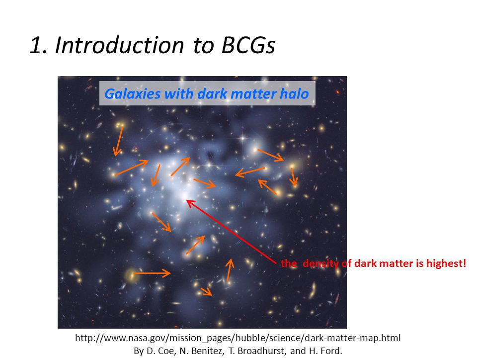 1. Introduction to BCGs the density of dark matter is highest.