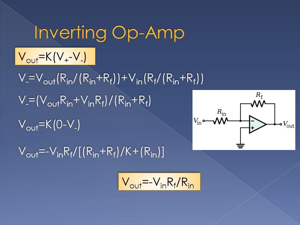 V out =K(V + -V - ) V - =V out (R in /(R in +R f ))+V in (R f /(R in +R f )) V - =(V out R in +V in R f )/(R in +R f ) V out =K(0-V - ) V out =-V in R f /[(R in +R f )/K+(R in )] V out =-V in R f /R in