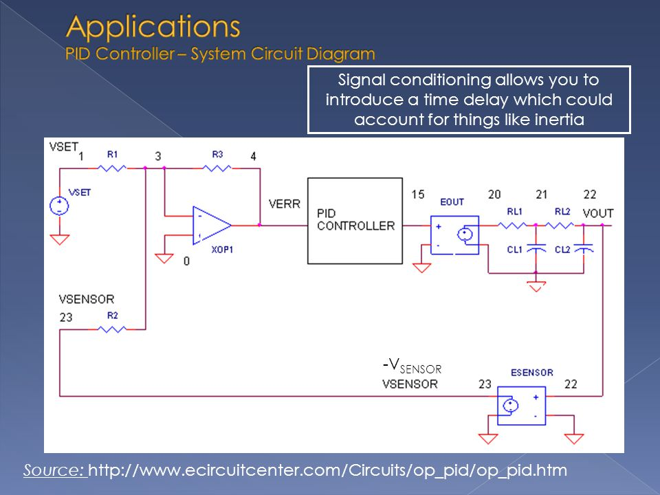 Signal conditioning allows you to introduce a time delay which could account for things like inertia System to control Source: http://www.ecircuitcenter.com/Circuits/op_pid/op_pid.htm -V SENSOR