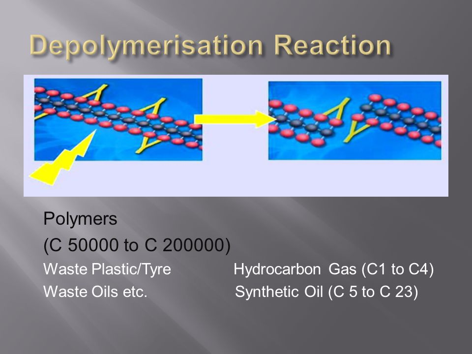 Polymers (C 50000 to C 200000) Waste Plastic/Tyre Hydrocarbon Gas (C1 to C4) Waste Oils etc.