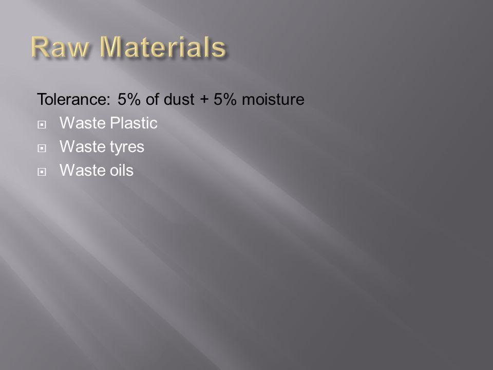 Tolerance: 5% of dust + 5% moisture  Waste Plastic  Waste tyres  Waste oils