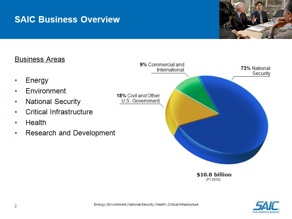 Energy | Environment | National Security | Health | Critical Infrastructure SAIC Business Overview Business Areas Energy Environment National Security Critical Infrastructure Health Research and Development 2 73% National Security 18% Civil and Other U.S.