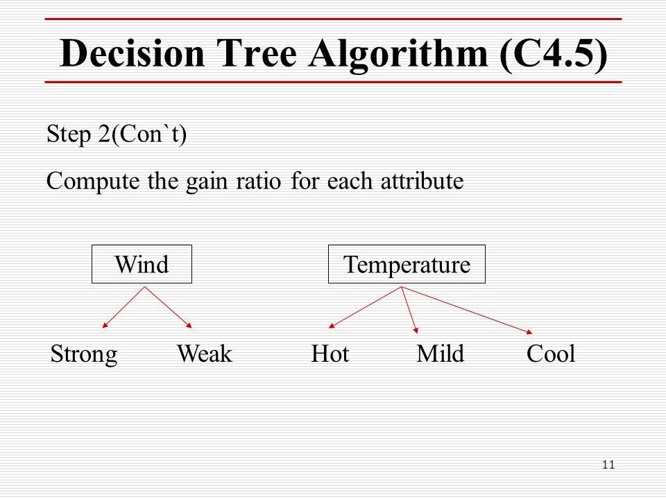 11 Decision Tree Algorithm (C4.5) Step 2(Con`t) Compute the gain ratio for each attribute Wind StrongWeak Temperature HotCoolMild
