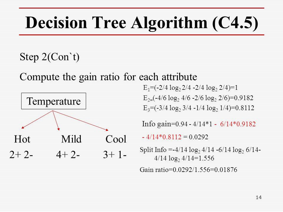14 Decision Tree Algorithm (C4.5) Step 2(Con`t) Compute the gain ratio for each attribute E 1 =(-2/4 log 2 2/4 -2/4 log 2 2/4)=1 E 2= (-4/6 log 2 4/6