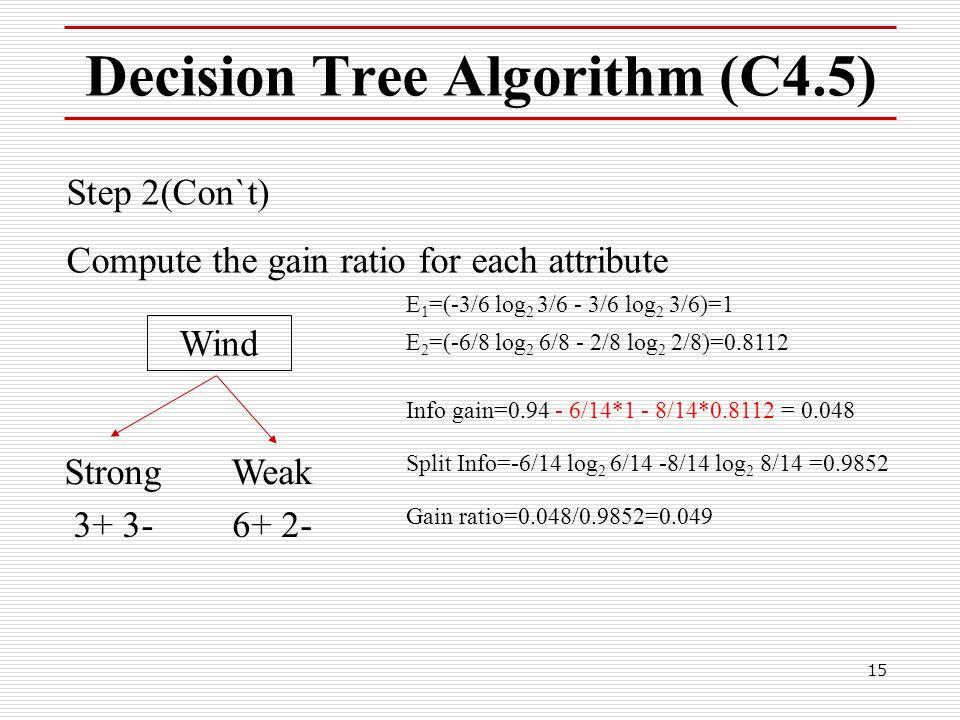 15 Decision Tree Algorithm (C4.5) Step 2(Con`t) Compute the gain ratio for each attribute Wind StrongWeak 3+ 3-6+ 2- E 1 =(-3/6 log 2 3/6 - 3/6 log 2