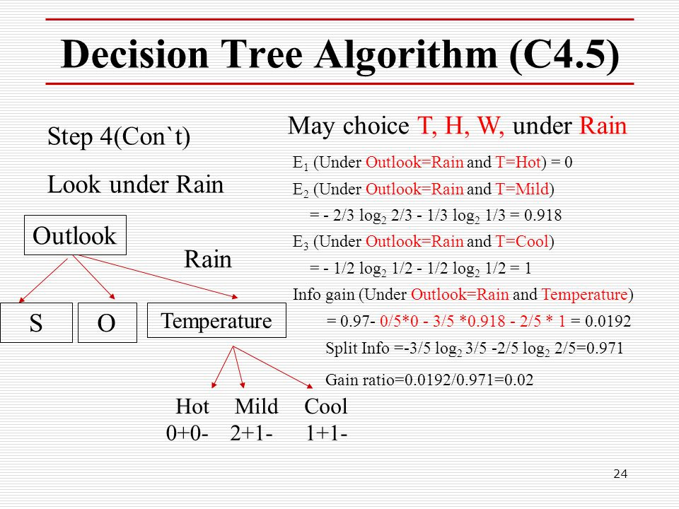 24 Decision Tree Algorithm (C4.5) Step 4(Con`t) Look under Rain S 0+0- May choice T, H, W, under Rain Outlook E 1 (Under Outlook=Rain and T=Hot) = 0 E