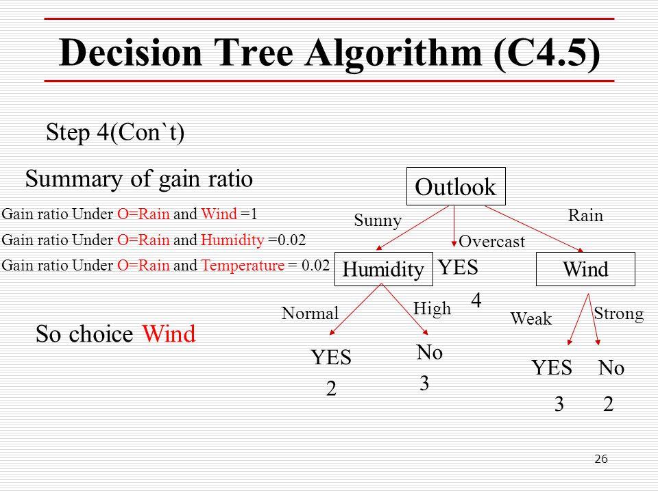 26 Decision Tree Algorithm (C4.5) Step 4(Con`t) Summary of gain ratio Gain ratio Under O=Rain and Wind =1 Gain ratio Under O=Rain and Humidity =0.02 G