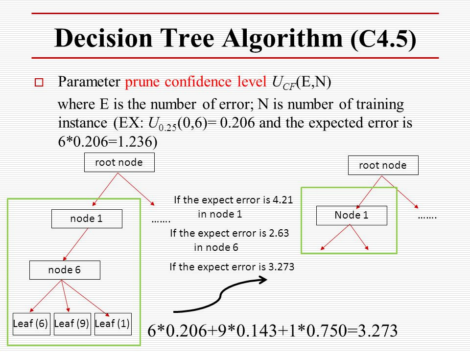 Decision Tree Algorithm (C4.5)  Parameter prune confidence level U CF (E,N) where E is the number of error; N is number of training instance (EX: U 0