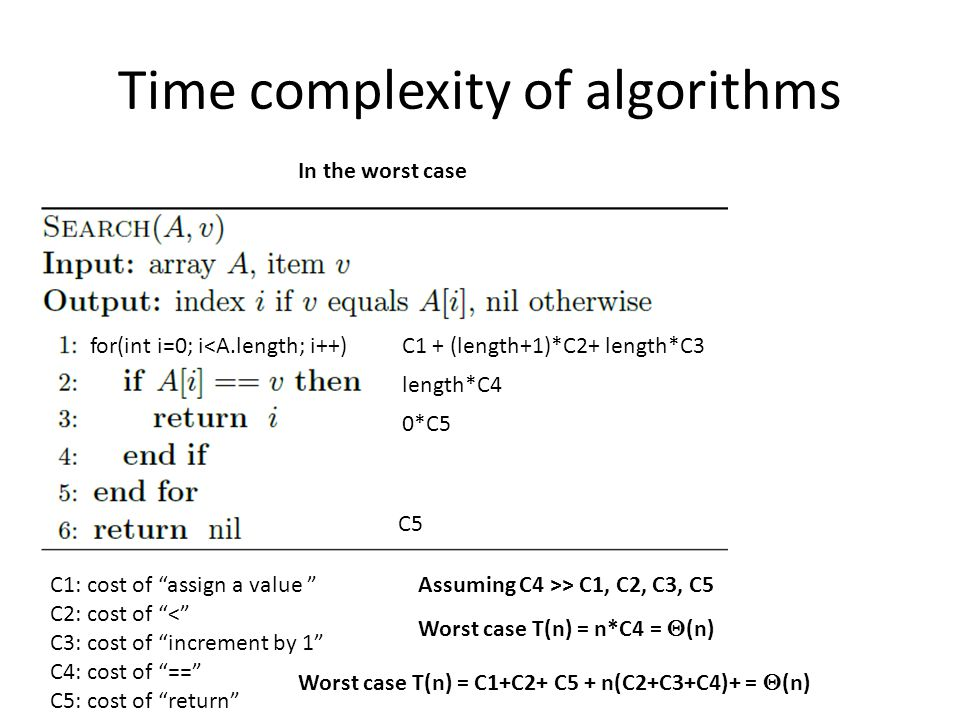 Time complexity of algorithms In the worst case for(int i=0; i<A.length; i++) C1: cost of assign a value C2: cost of < C3: cost of increment by 1 C4: cost of == C5: cost of return C1 + (length+1)*C2+ length*C3 length*C4 0*C5 C5 Assuming C4 >> C1, C2, C3, C5 Worst case T(n) = n*C4 =  (n) Worst case T(n) = C1+C2+ C5 + n(C2+C3+C4)+ =  (n)
