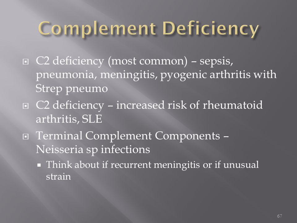  C2 deficiency (most common) – sepsis, pneumonia, meningitis, pyogenic arthritis with Strep pneumo  C2 deficiency – increased risk of rheumatoid arthritis, SLE  Terminal Complement Components – Neisseria sp infections  Think about if recurrent meningitis or if unusual strain 67