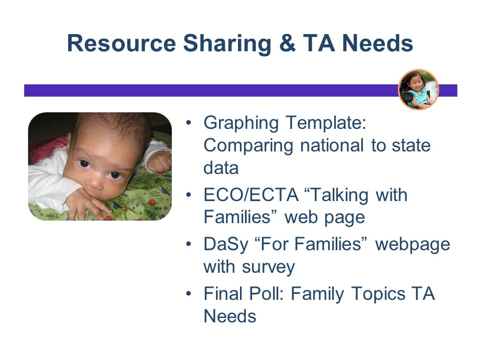 "Resource Sharing & TA Needs Graphing Template: Comparing national to state data ECO/ECTA ""Talking with Families"" web page DaSy ""For Families"" webpage"