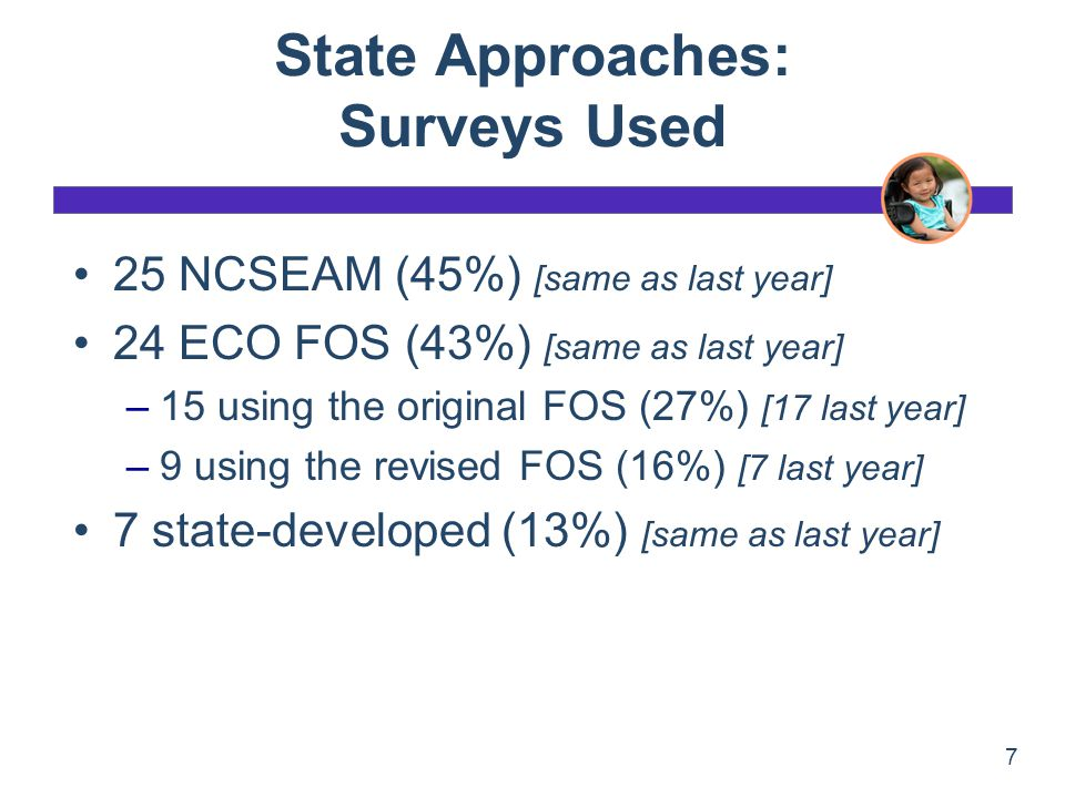 State Approaches: Surveys Used 25 NCSEAM (45%) [same as last year] 24 ECO FOS (43%) [same as last year] –15 using the original FOS (27%) [17 last year