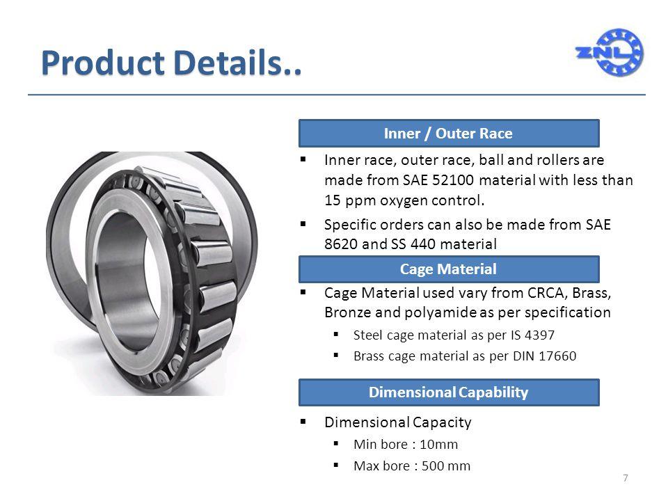 Product Details..