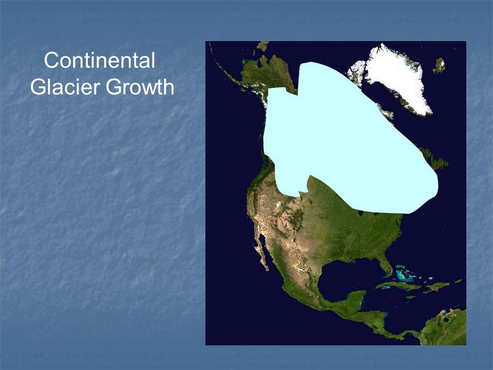 Continental Glacier Growth