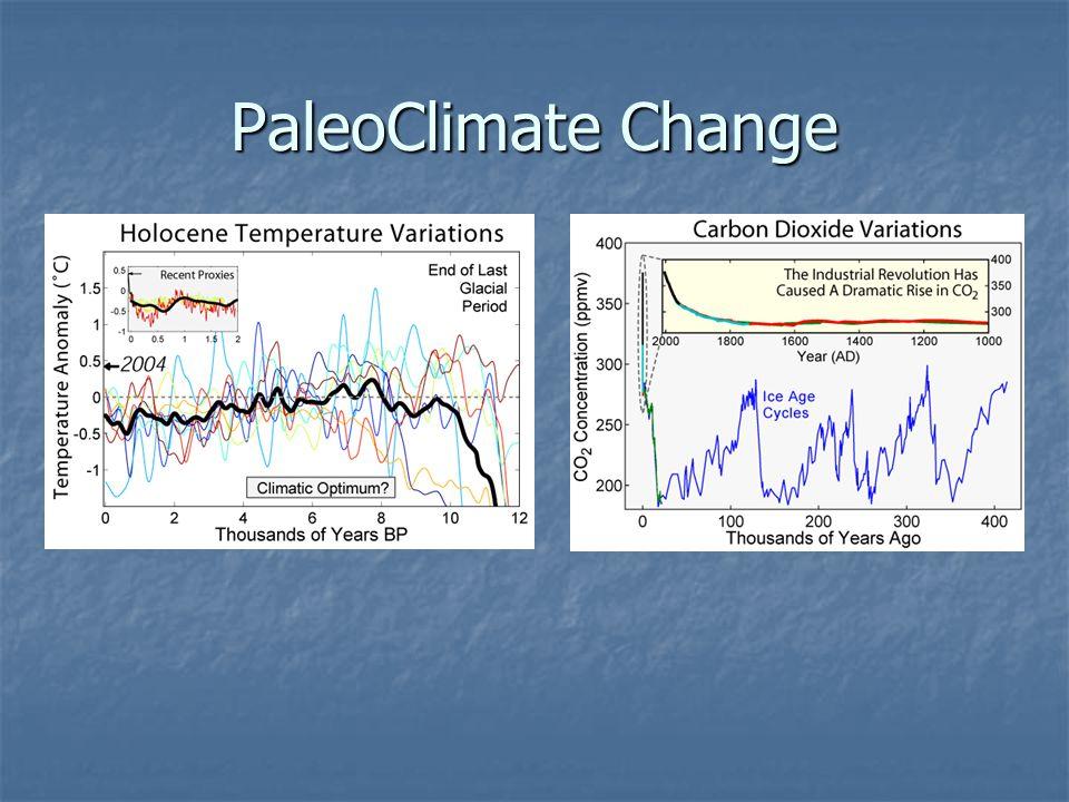 PaleoClimate Change