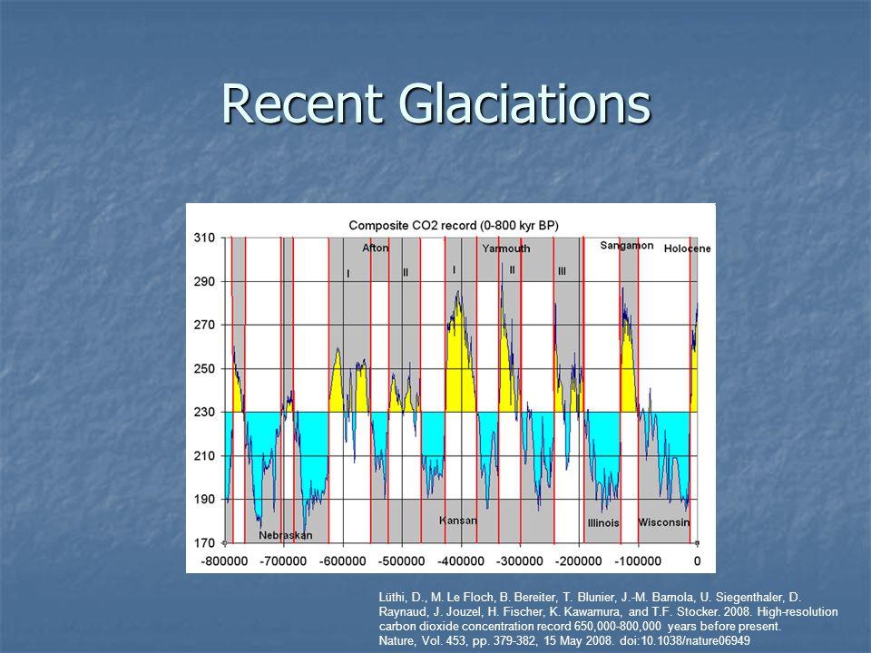 Recent Glaciations Lüthi, D., M. Le Floch, B. Bereiter, T.