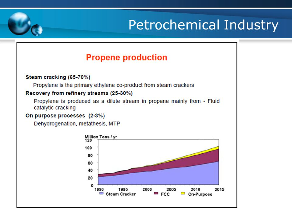 Petrochemical Industry Routes for biomass conversion into olefins
