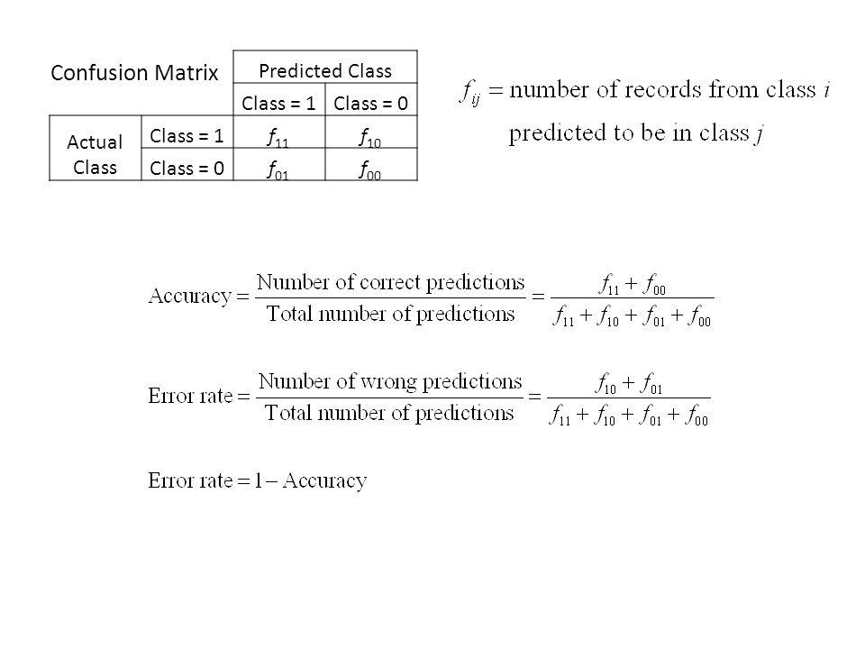 Confusion Matrix Predicted Class Class = 1Class = 0 Actual Class Class = 1f 11 f 10 Class = 0f 01 f 00