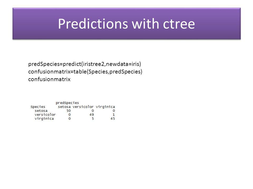 predSpecies=predict(iristree2,newdata=iris) confusionmatrix=table(Species,predSpecies) confusionmatrix Predictions with ctree
