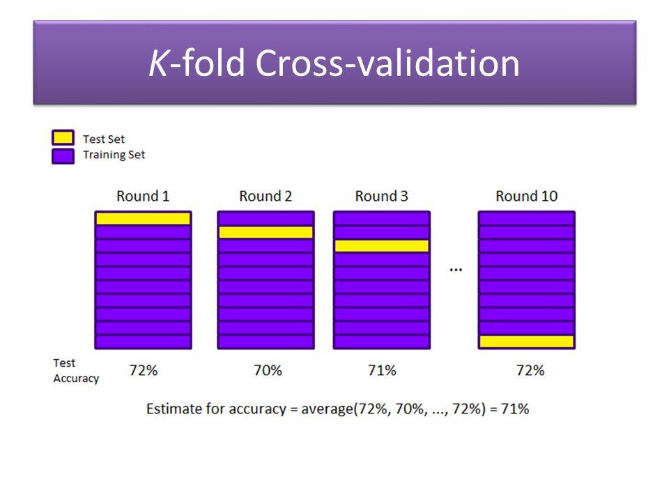 K-fold Cross-validation