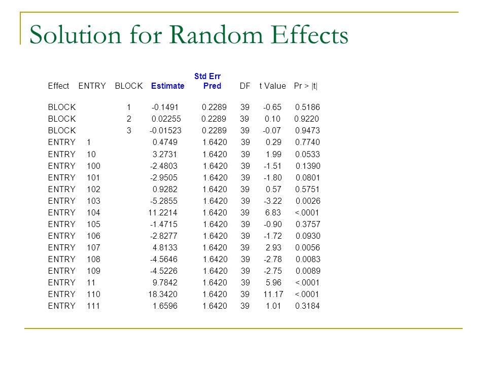 Solution for Random Effects Std Err EffectENTRY BLOCK Estimate Pred DF t Value Pr > |t| BLOCK 1 -0.1491 0.2289 39 -0.65 0.5186 BLOCK 2 0.02255 0.2289