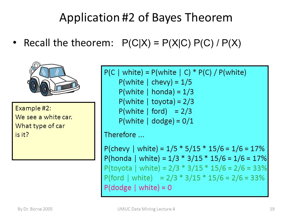 By Dr. Borne 2005UMUC Data Mining Lecture 419 Application #2 of Bayes Theorem Recall the theorem: P(C|X) = P(X|C) P(C) / P(X) P(C | white) = P(white |