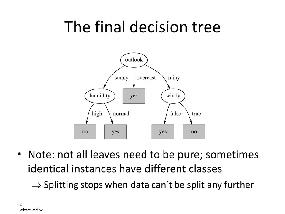 42 The final decision tree Note: not all leaves need to be pure; sometimes identical instances have different classes  Splitting stops when data can't be split any further witten&eibe