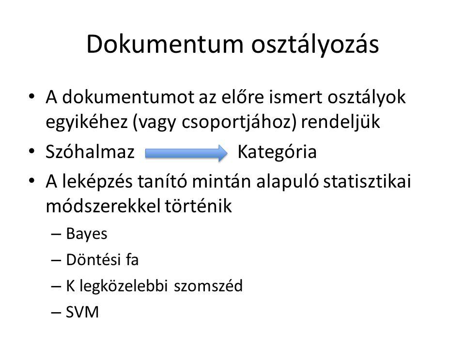Dokumentum osztályozás A dokumentumot az előre ismert osztályok egyikéhez (vagy csoportjához) rendeljük Szóhalmaz Kategória A leképzés tanító mintán alapuló statisztikai módszerekkel történik – Bayes – Döntési fa – K legközelebbi szomszéd – SVM