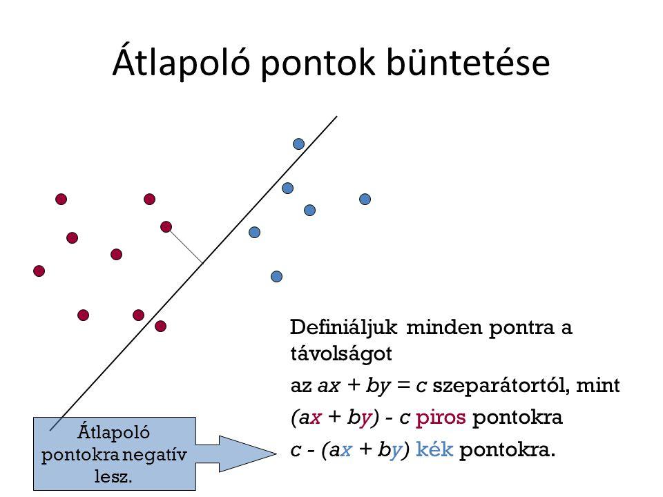Átlapoló pontok büntetése Definiáljuk minden pontra a távolságot az ax + by = c szeparátortól, mint (ax + by) - c piros pontokra c - (ax + by) kék pontokra.