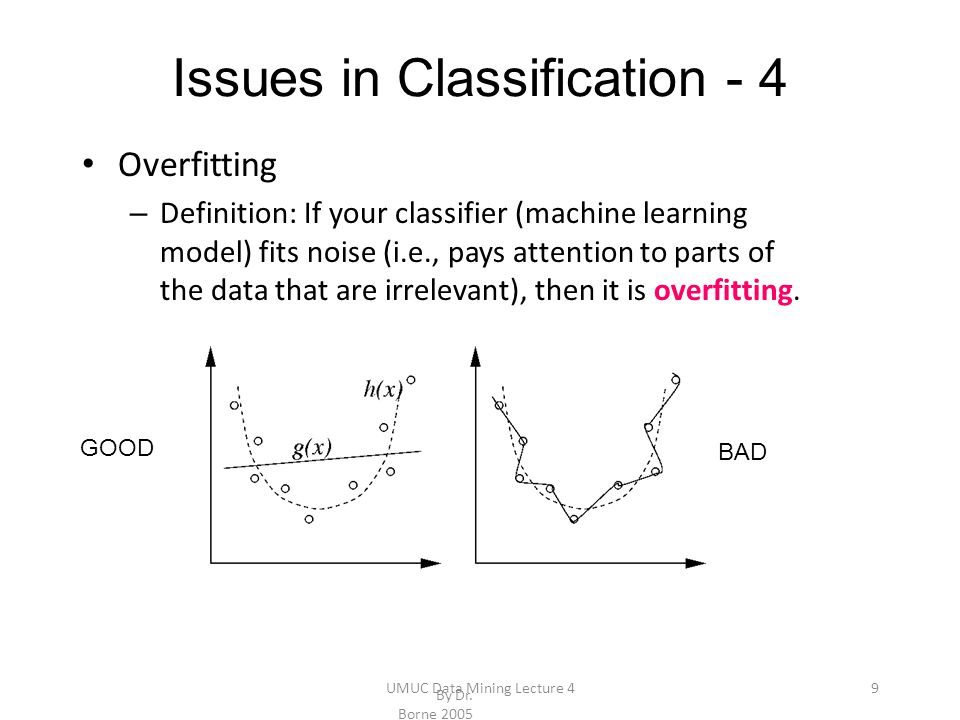 By Dr. Borne 2005 UMUC Data Mining Lecture 49 Issues in Classification - 4 Overfitting – Definition: If your classifier (machine learning model) fits