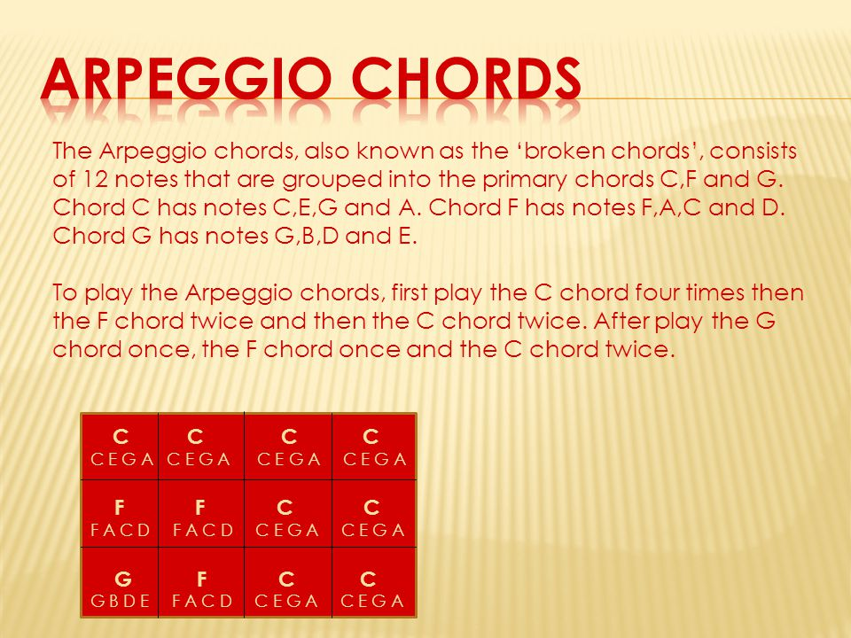 The Arpeggio chords, also known as the 'broken chords', consists of 12 notes that are grouped into the primary chords C,F and G. Chord C has notes C,E