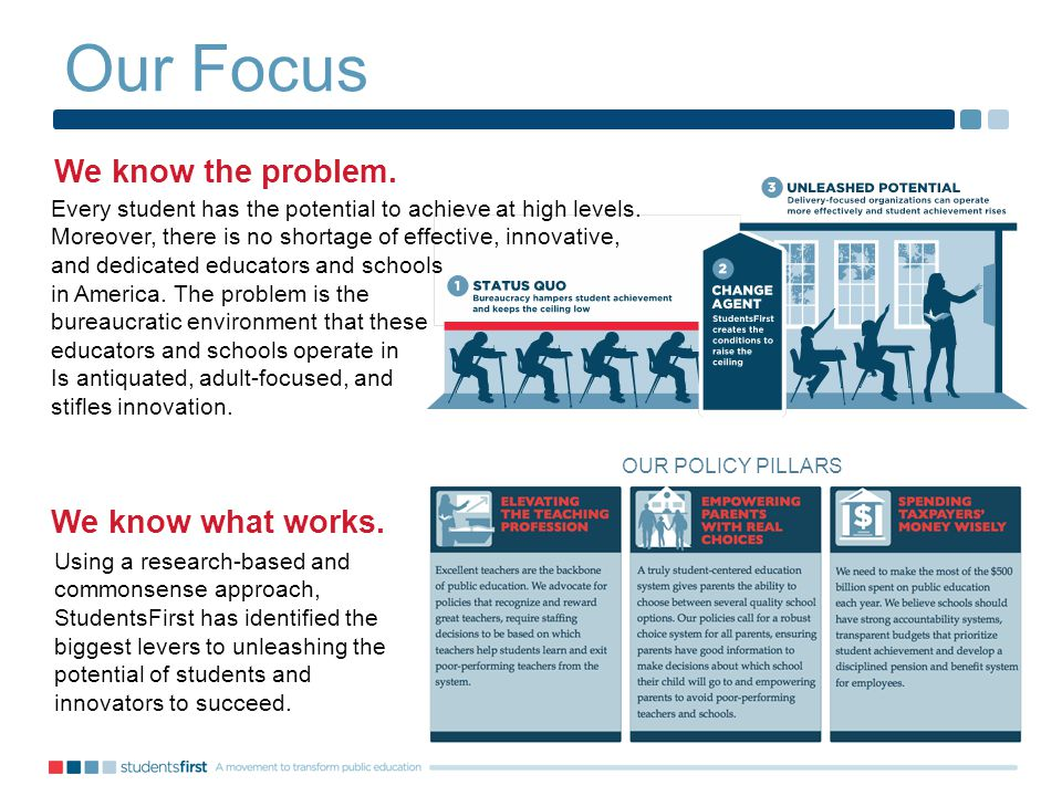 Our Focus 3 We know the problem. Every student has the potential to achieve at high levels.