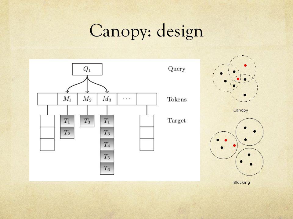 Canopy: design
