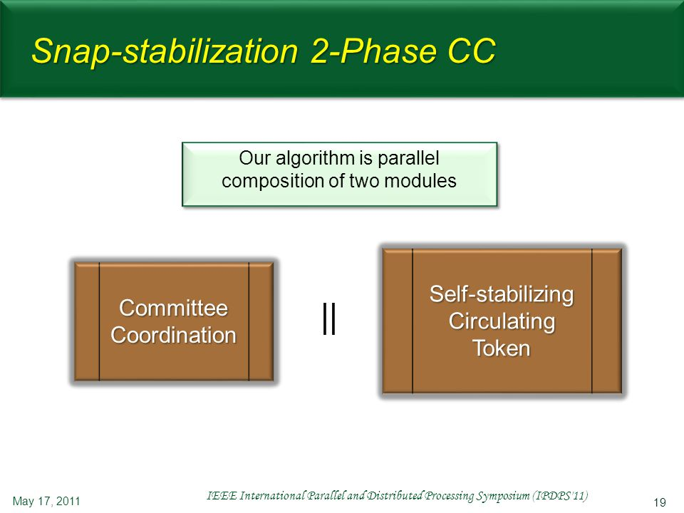 19 Snap-stabilization 2-Phase CC May 17, 2011 IEEE International Parallel and Distributed Processing Symposium (IPDPS 11) CommitteeCoordination Self-stabilizing Circulating Token || Our algorithm is parallel composition of two modules