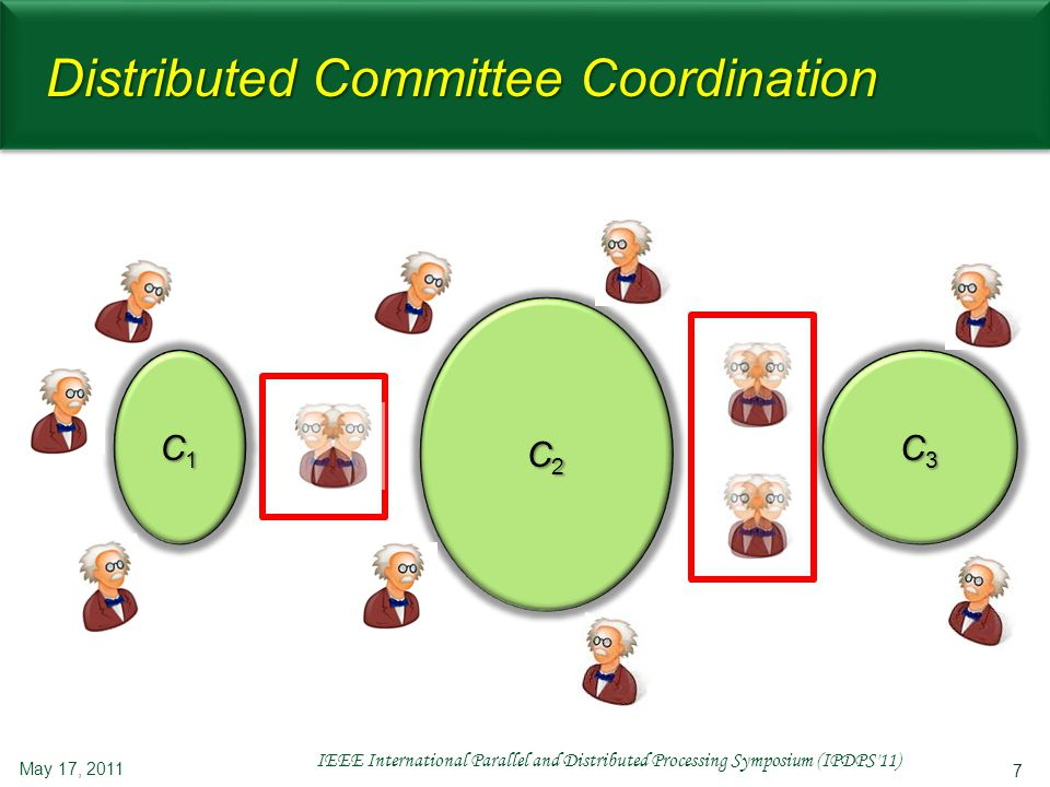 18 Snap-stabilizing Committee Coordination May 17, 2011 IEEE International Parallel and Distributed Processing Symposium (IPDPS 11) A snap-stabilizing committee coordination protocol guarantees that, every meeting convened after the last transient faults satisfy every requirement of the committee coordination.