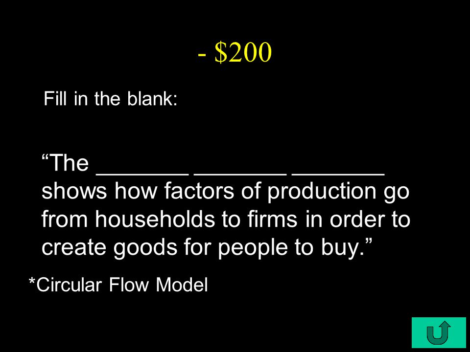 C4-200 - $200 *Circular Flow Model Fill in the blank: The _______ _______ _______ shows how factors of production go from households to firms in order to create goods for people to buy.