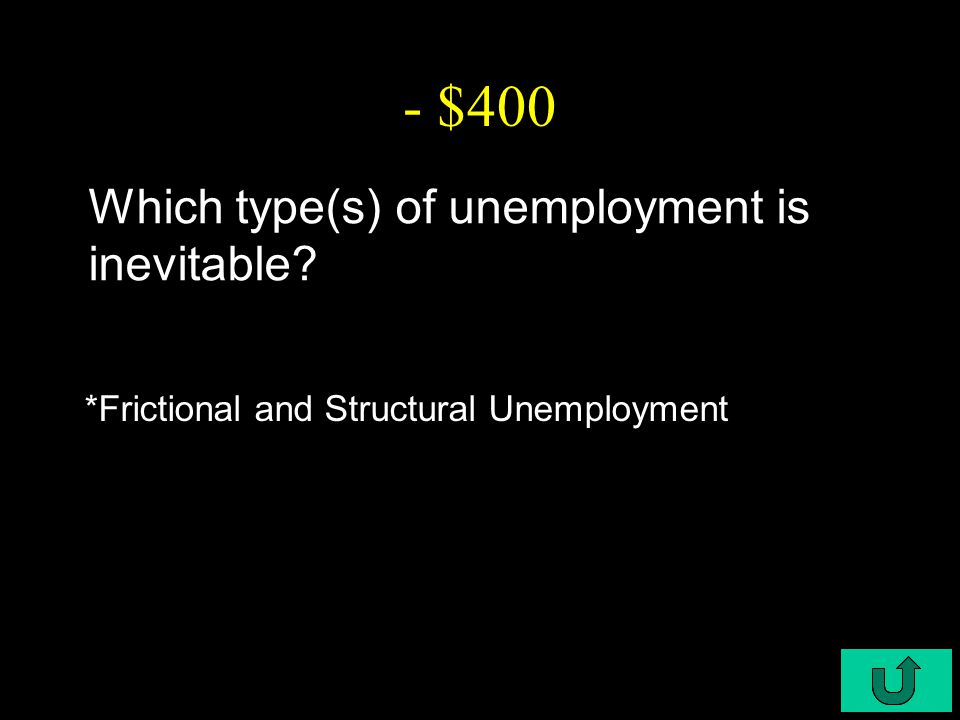 C6-$400 - $400 Which type(s) of unemployment is inevitable *Frictional and Structural Unemployment