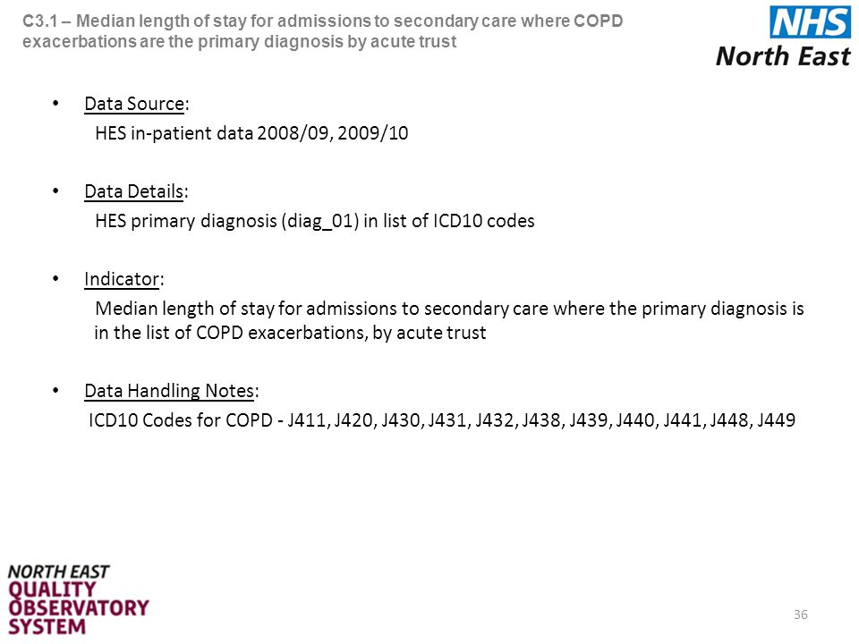 C3.1 – Median length of stay for admissions to secondary care where COPD exacerbations are the primary diagnosis by acute trust Data Source: HES in-patient data 2008/09, 2009/10 Data Details: HES primary diagnosis (diag_01) in list of ICD10 codes Indicator: Median length of stay for admissions to secondary care where the primary diagnosis is in the list of COPD exacerbations, by acute trust Data Handling Notes: ICD10 Codes for COPD - J411, J420, J430, J431, J432, J438, J439, J440, J441, J448, J449 36