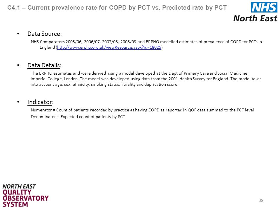 C4.1 – Current prevalence rate for COPD by PCT vs.