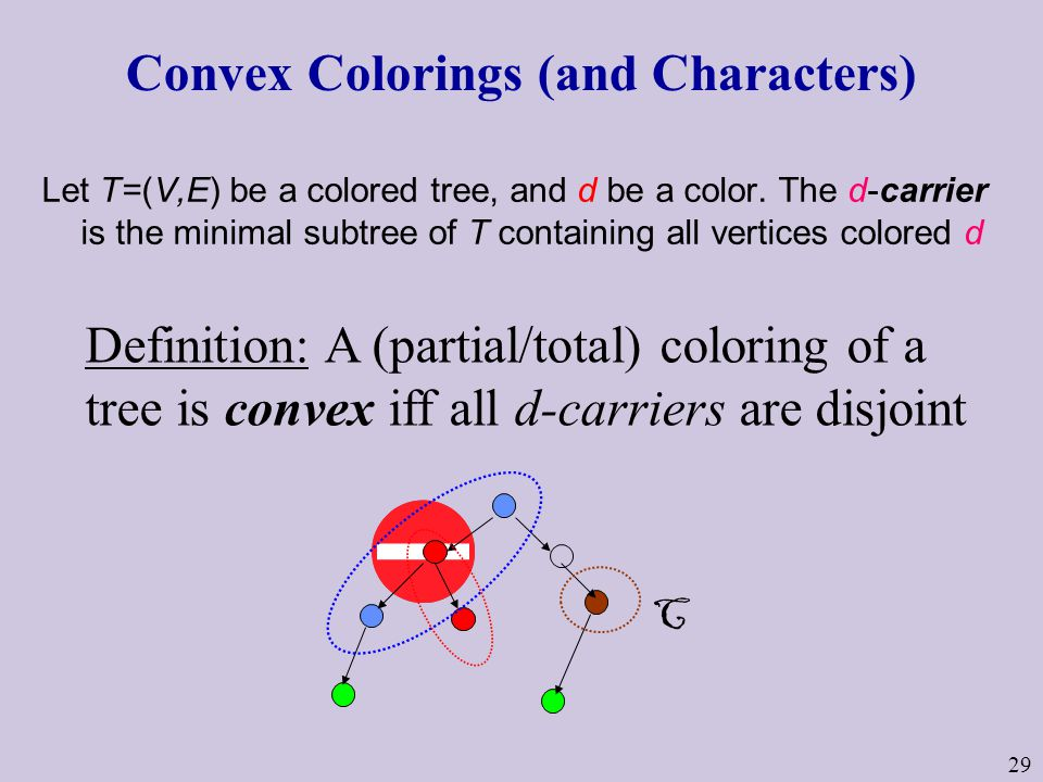 29 Convex Colorings (and Characters) C Definition: A (partial/total) coloring of a tree is convex iff all d-carriers are disjoint Let T=(V,E) be a colored tree, and d be a color.