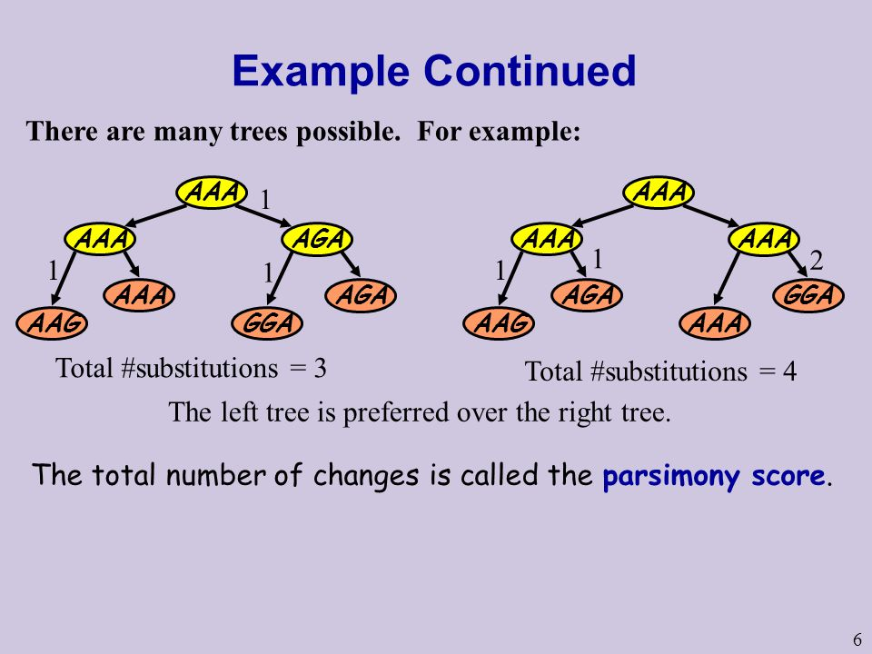 6 Example Continued There are many trees possible.