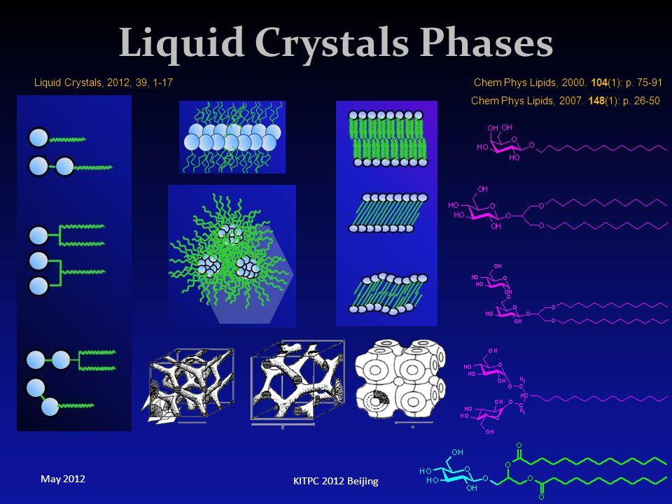 Liquid Crystals Phases May 2012 KITPC 2012 Beijing Chem Phys Lipids, 2000. 104(1): p. 75-91 Chem Phys Lipids, 2007. 148(1): p. 26-50 Liquid Crystals,