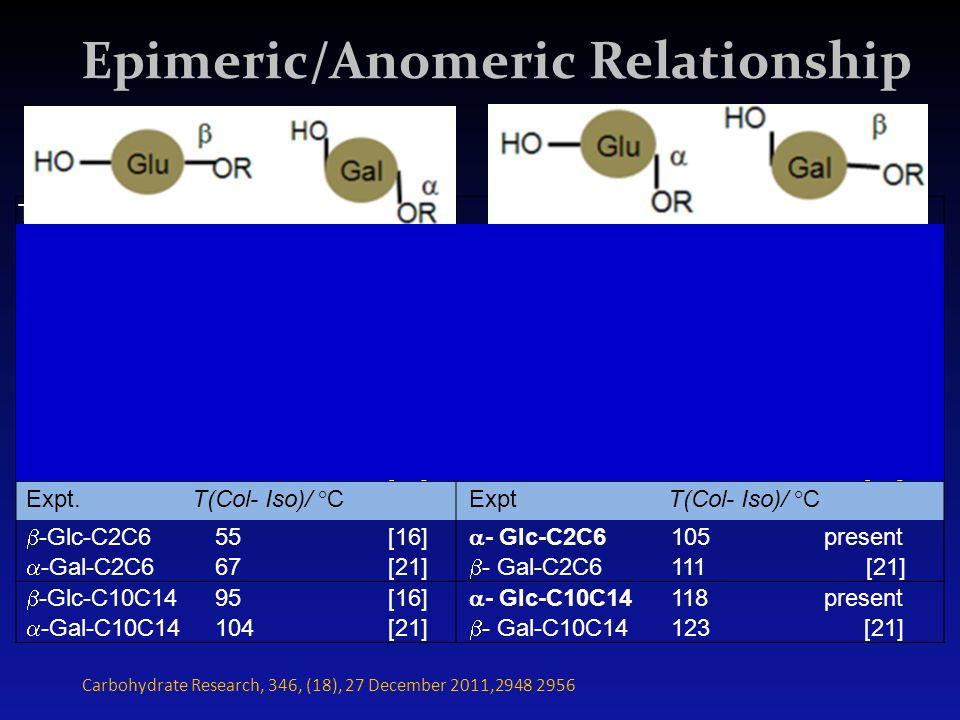 Epimeric/Anomeric Relationship Trans-conformation of C4-OH/Glycosidic Cis- conformation of C4-OH/Glycosidic Simulation[19]19Intra-layer HBTot. HB Simu