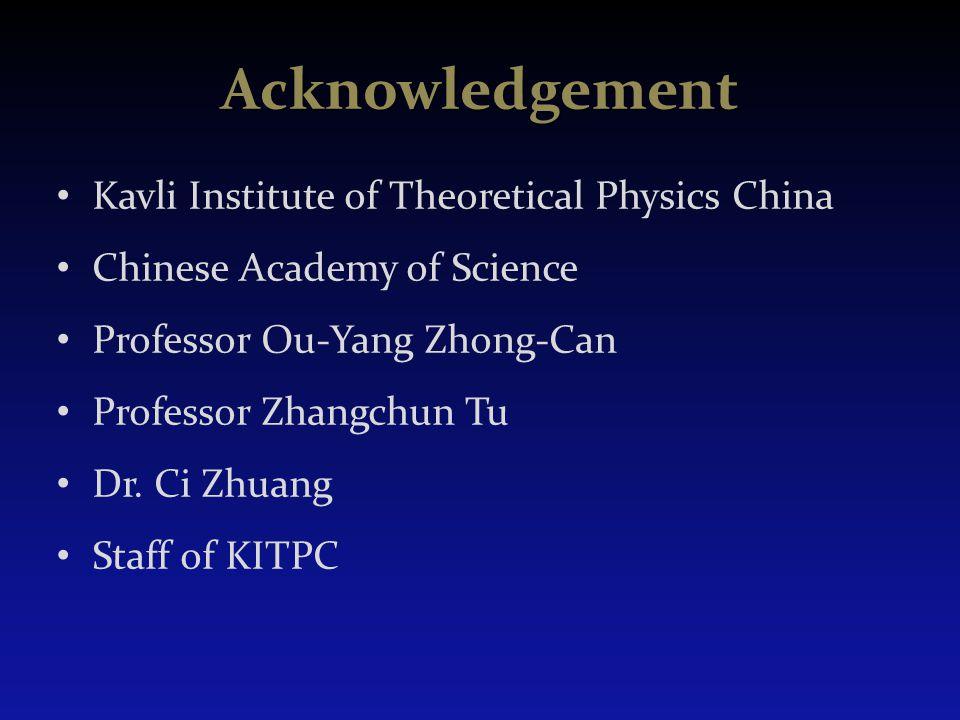 Acknowledgement Kavli Institute of Theoretical Physics China Chinese Academy of Science Professor Ou-Yang Zhong-Can Professor Zhangchun Tu Dr. Ci Zhua