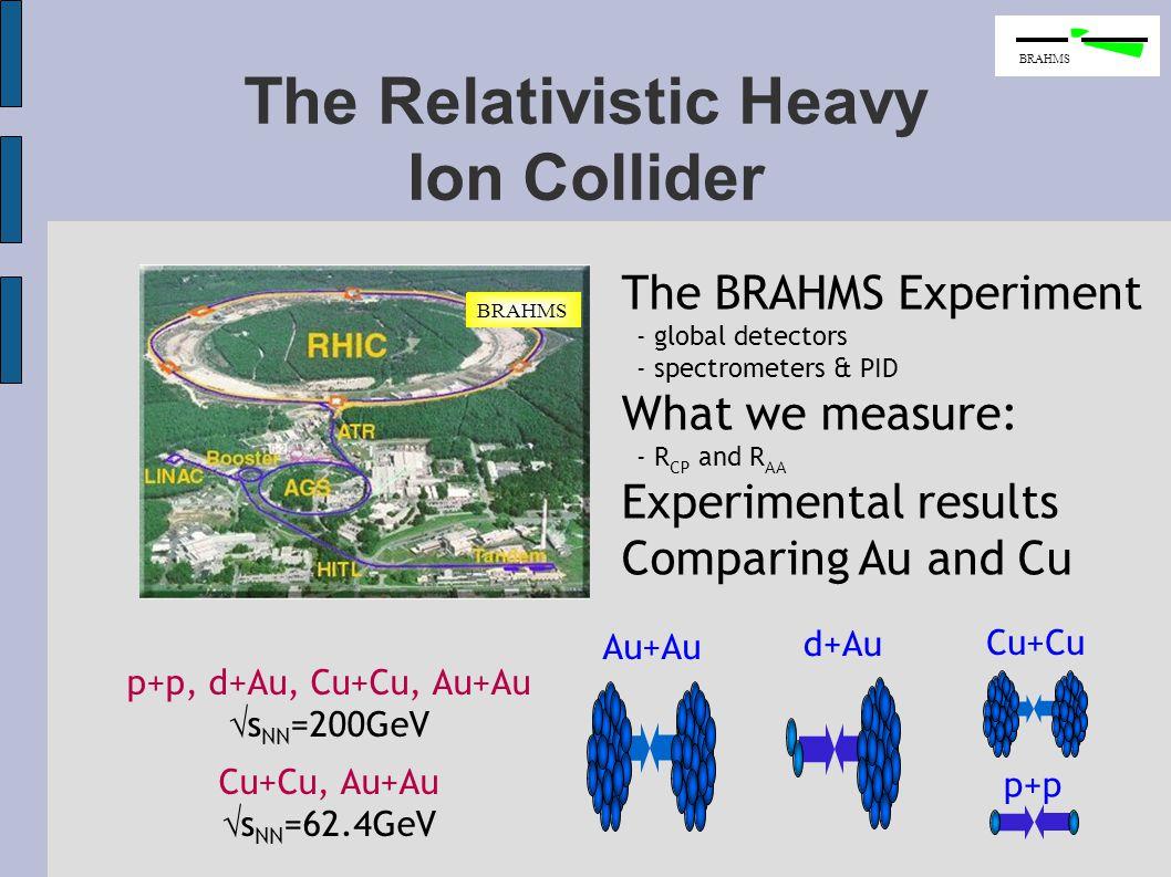 The BRAHMS Collaboration I.Arsene 11, I.G.Bearden 6, D.