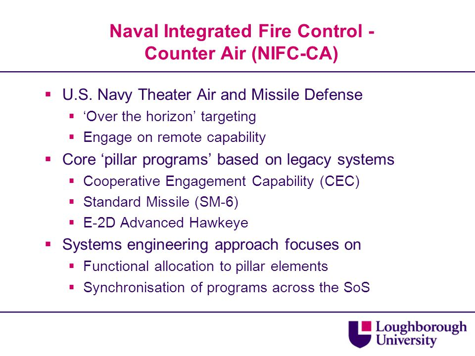 Naval Integrated Fire Control - Counter Air (NIFC-CA)  U.S.